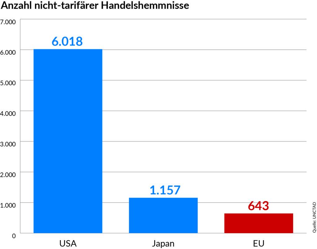 Binärer Handel Betrug